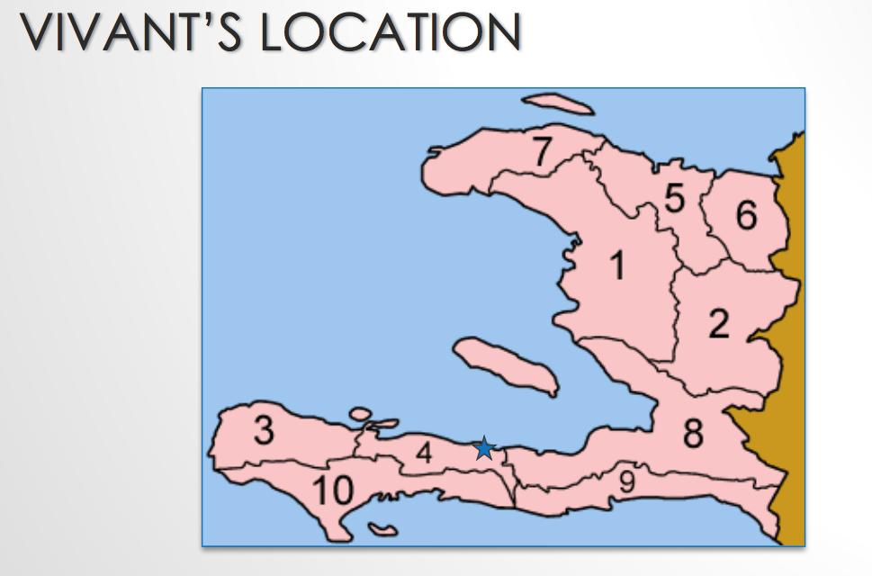 Vivant location