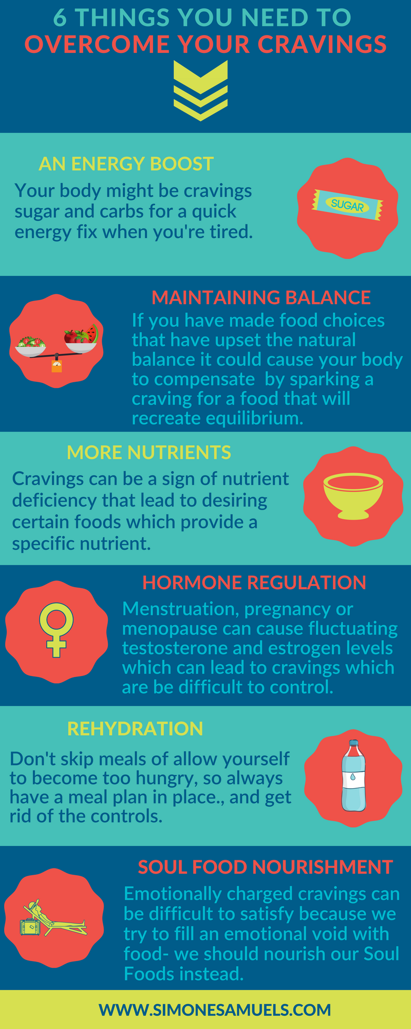 Infographic- 6 Things You Need to Overcome Cravings
