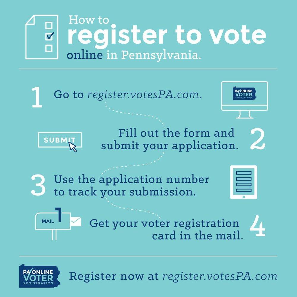 Tarasi for Congress Online Voter Registration_Info Graph_0.jpg