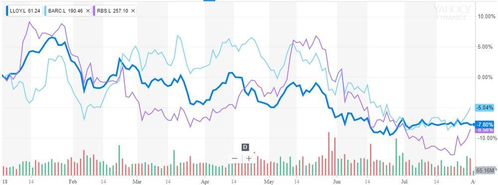 UK Banks.JPG