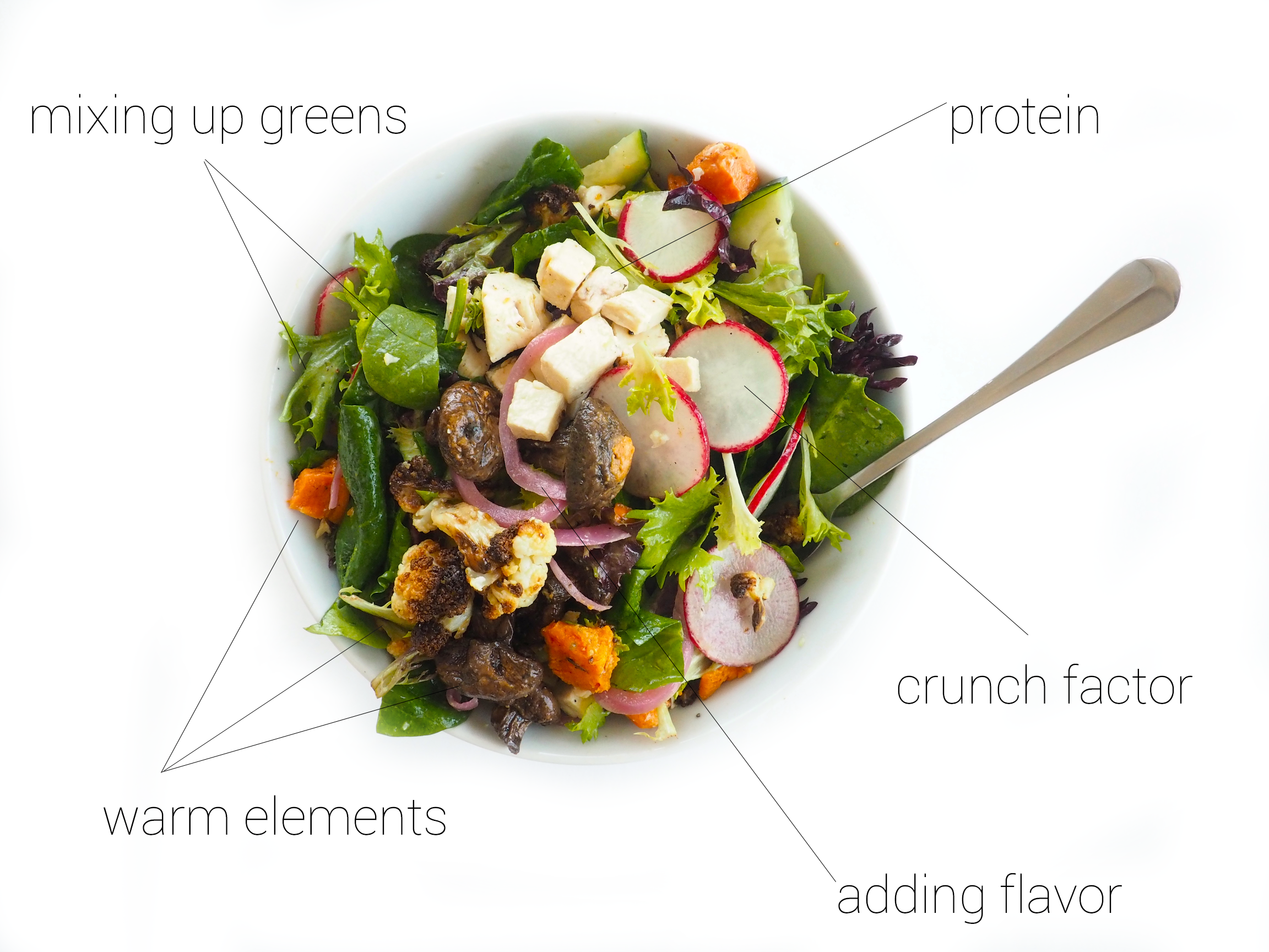 How To Make A Salad New and Exciting