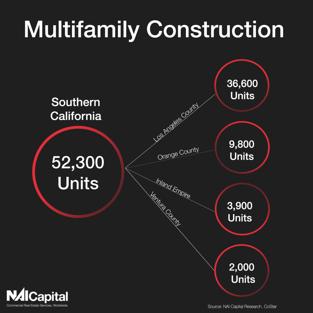 multifamily construction.png