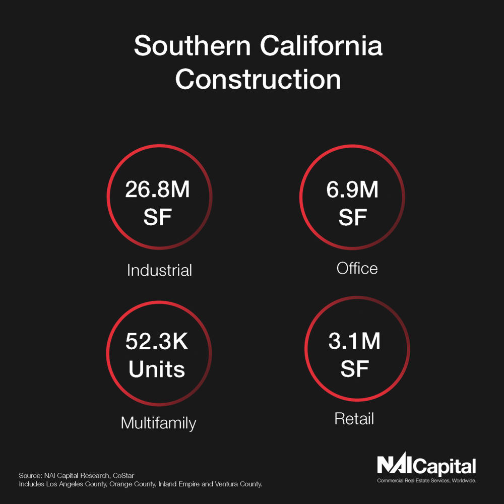 socal construction infographic.png