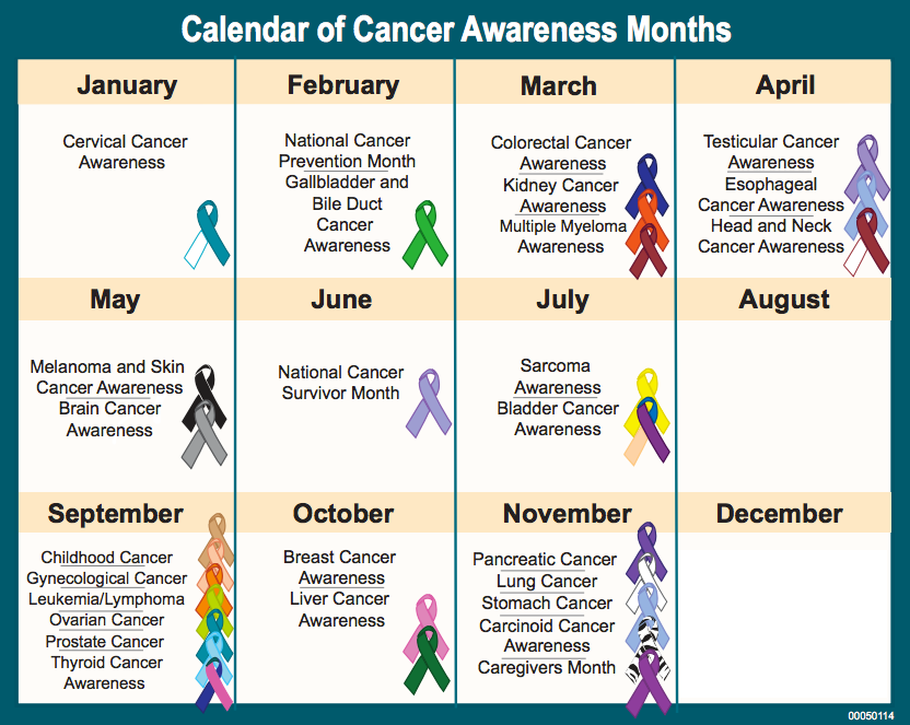 Calendar-of-Cancer-Awareness-Months.png