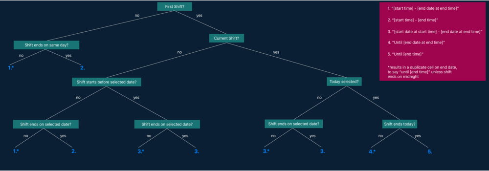 Logic Flowchart.png