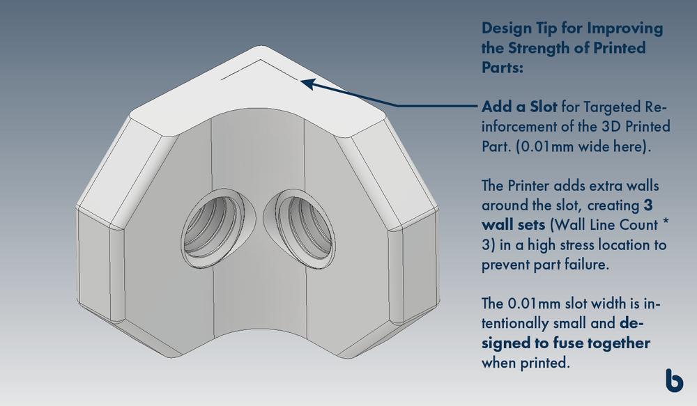 Slots-Design-Tip.png