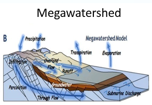"a) Groundwater flow controlled by     fracture-enhanced secondary     permeability  b) Fractures are regional in scale and     reflect global tectonic forces.    c) Fluid flow in fractures in     ""transformational."""