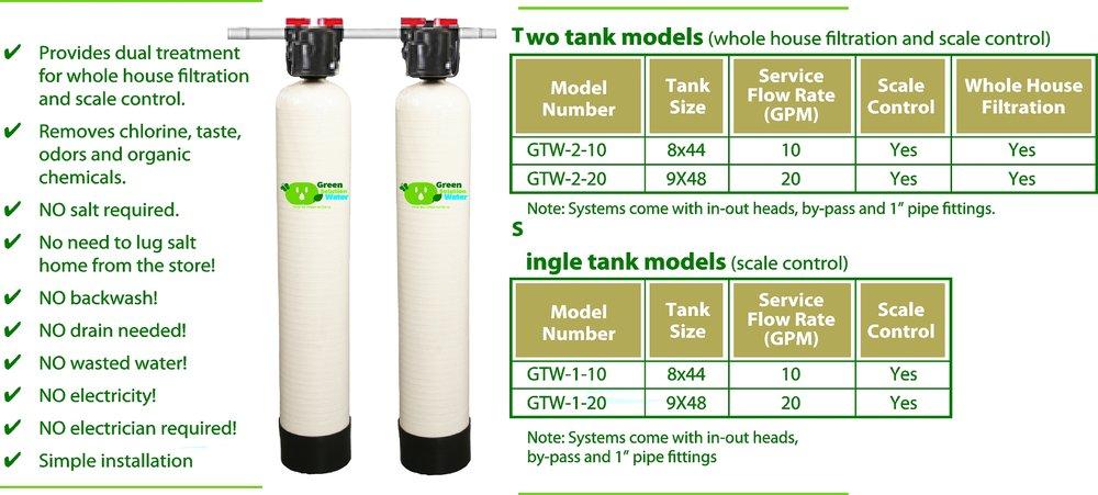 green water filtration saltless system
