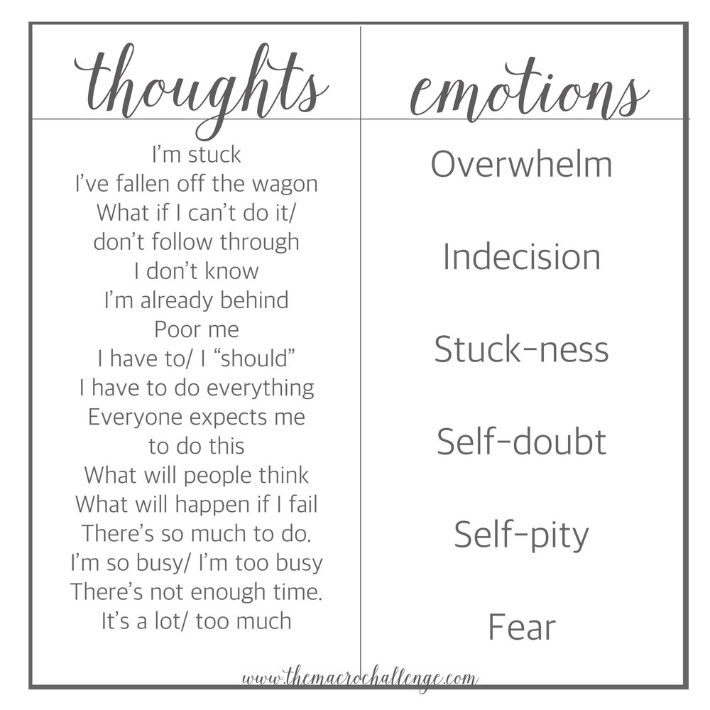 thoughts and emotions 2.jpg