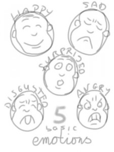 Five Basic Emotions by René van Belzen