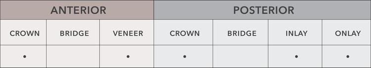 empress chart