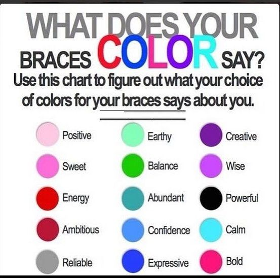 what-color-braces-say-about-you.jpg
