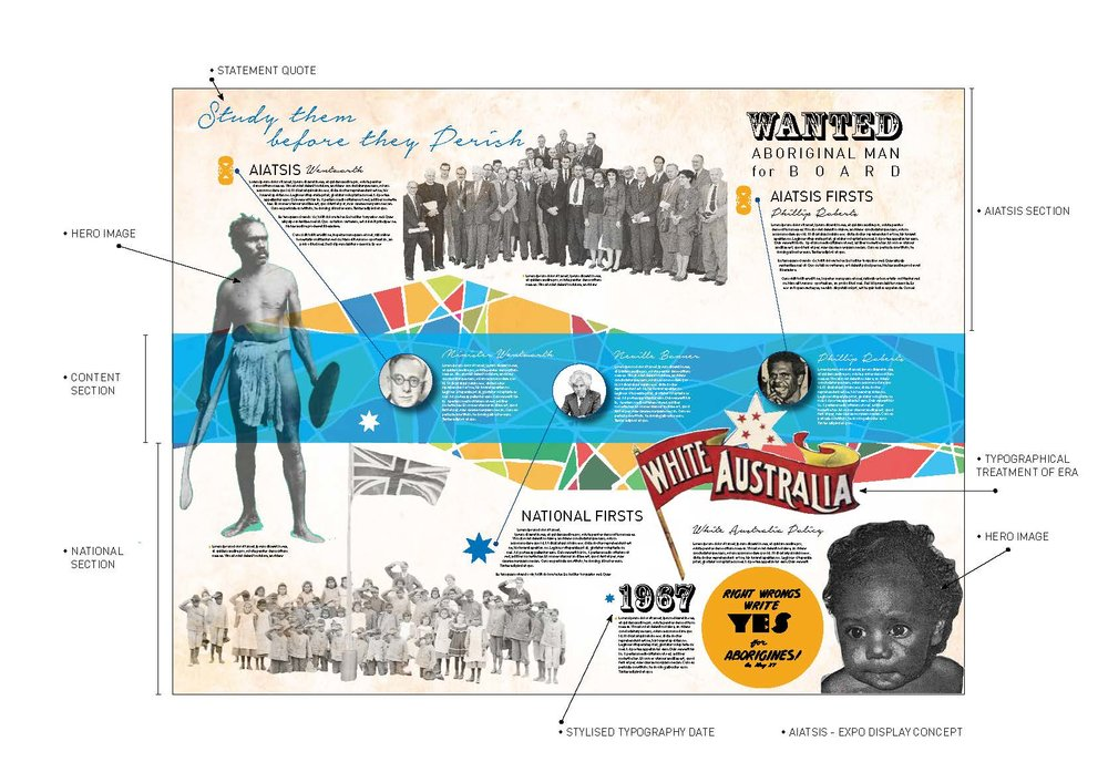 AIATSIS_DISPLAY_CONCEPT_001_Page_2.jpg