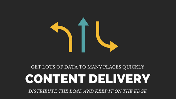 content delivery.png
