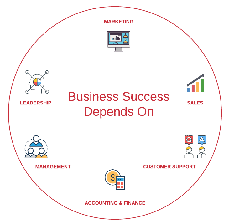 eAdviser CIRCLE OF SUCCESS 1.png
