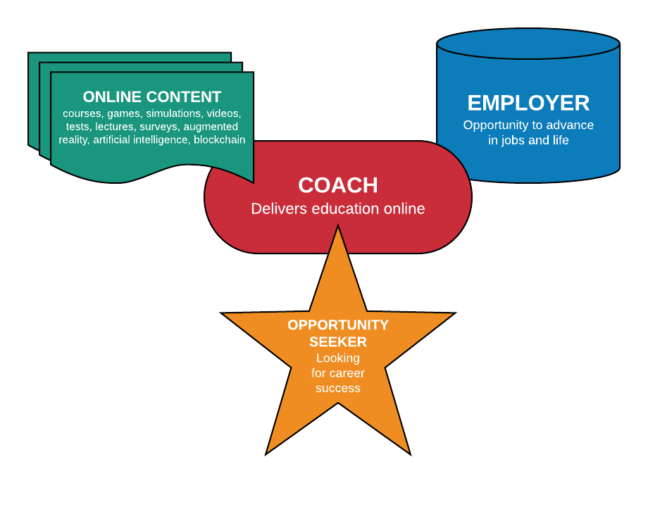eAdviser Business Model.png