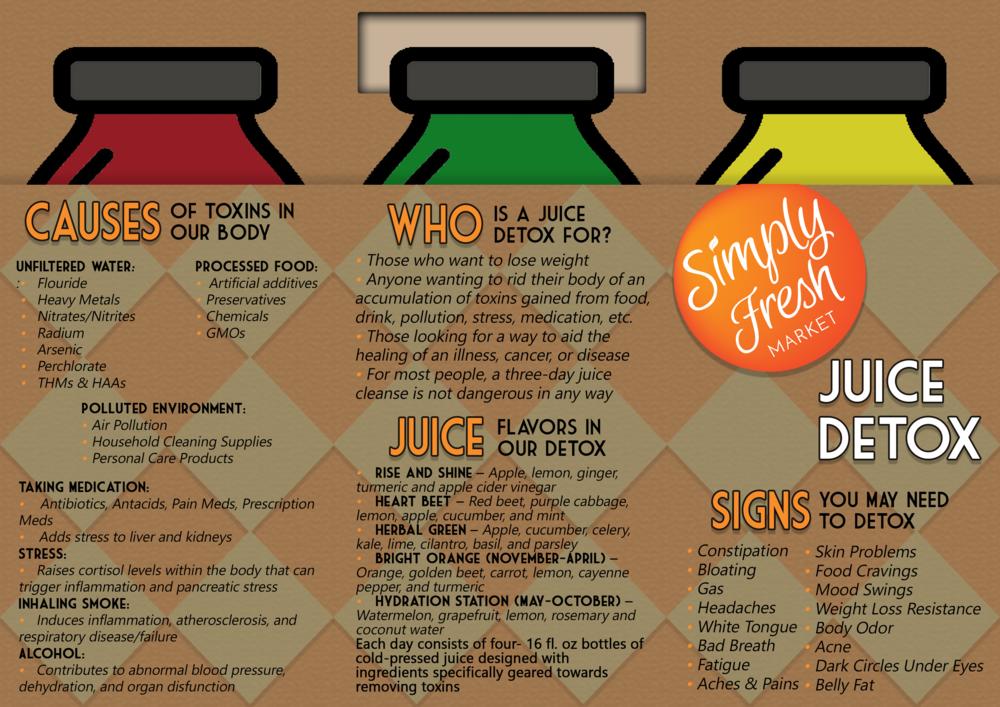 Juice Detox TriFold Brochure Side 1.png