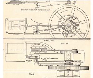 old engineering drawing before lean manufacturing