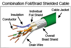 cable wire shield and braid.jpg