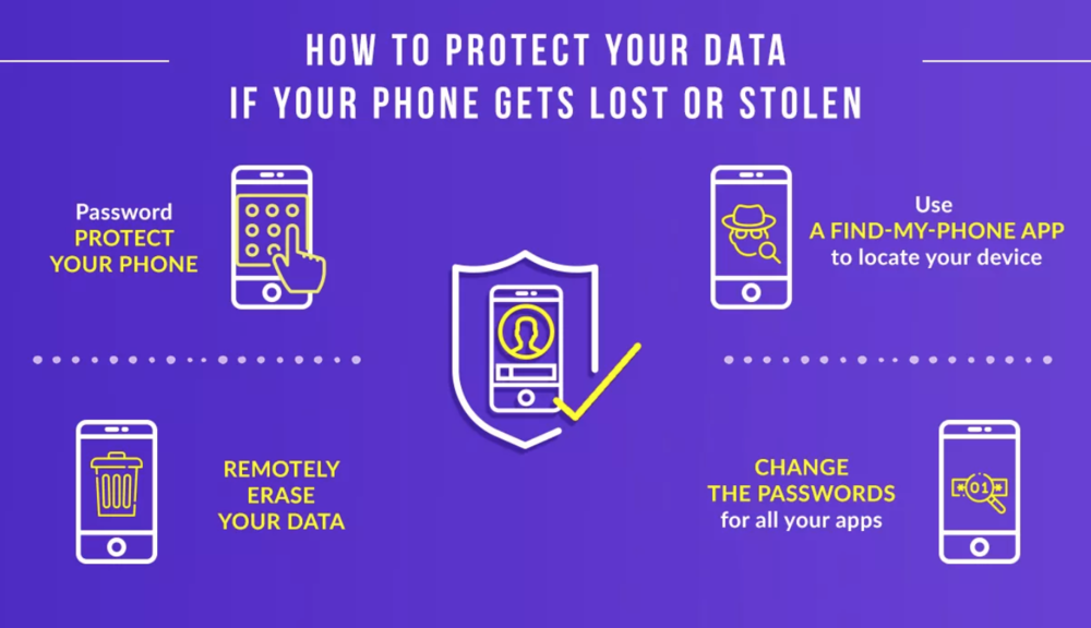 What to Do If Your Phone Gets Lost or Stolen_www.callmeharlot.com.png
