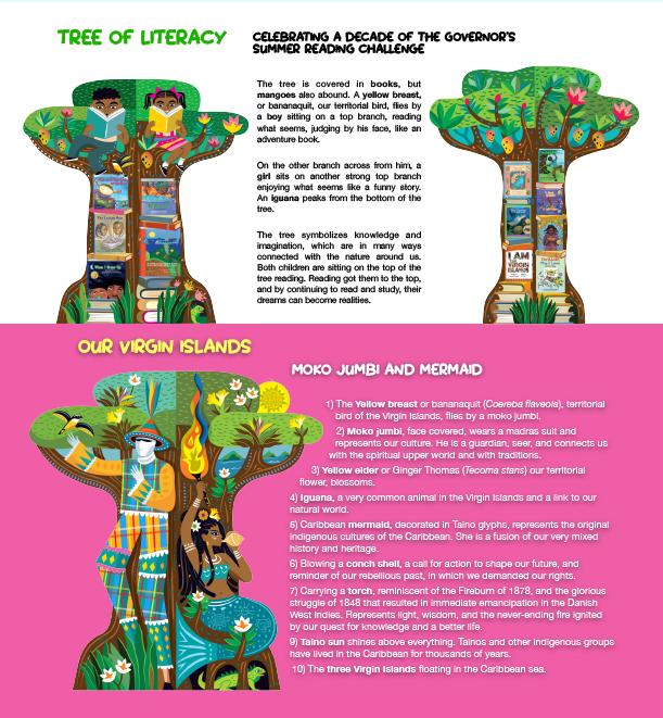 VIDE-Carnival-2018-Tree-Explanation-1.jpg
