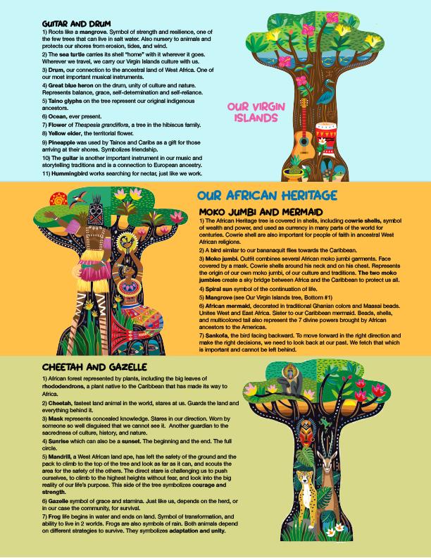 VIDE-Carnival-2018-Tree-Explanation-2.jpg