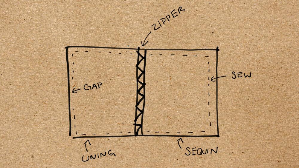 Sequin Instructions.jpg