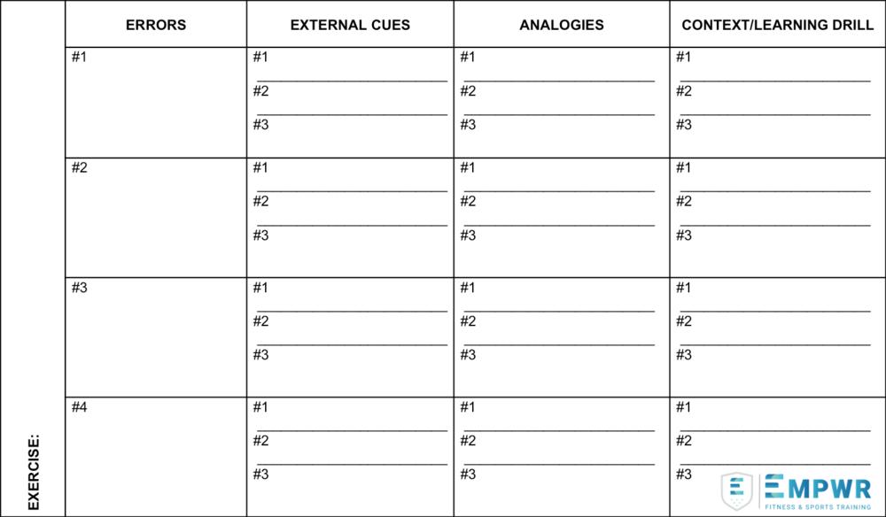 BuiLdYOUR OWN Cues  - COACHING WORKSHEET + EXAMPLE SHEET