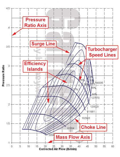 Compressor-Maps-Explained.jpg