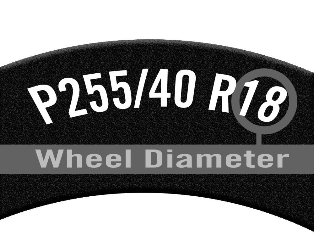 Wheel Diameter.png