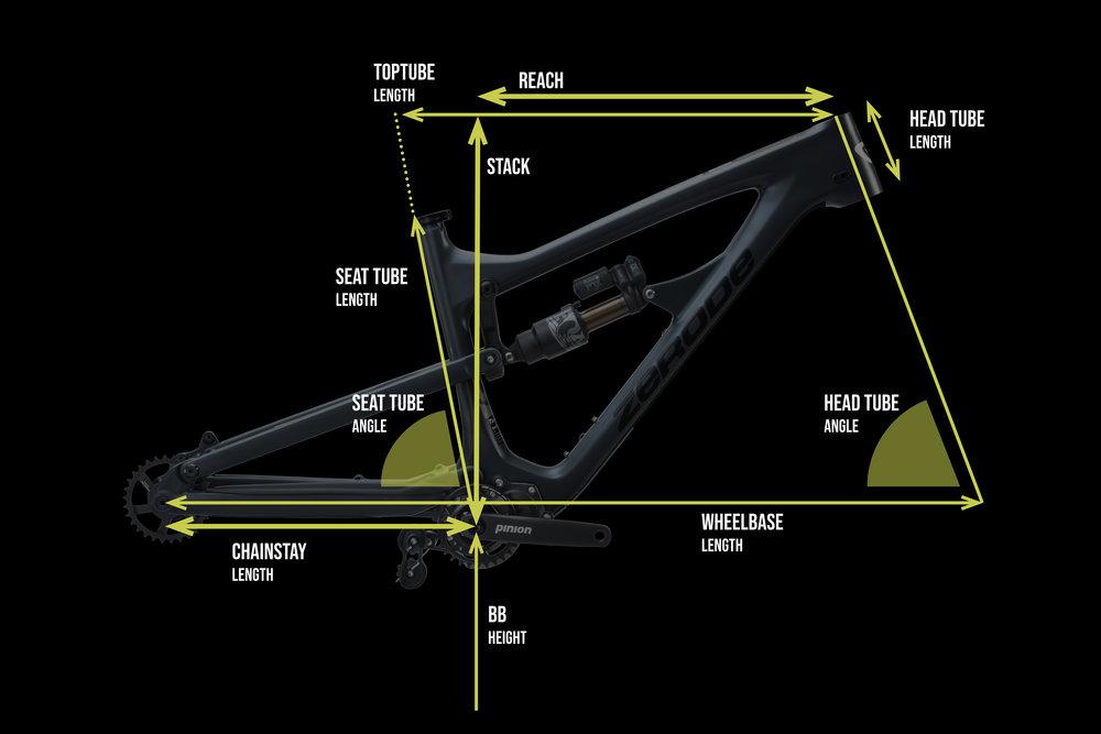Zerode Geometry.jpg