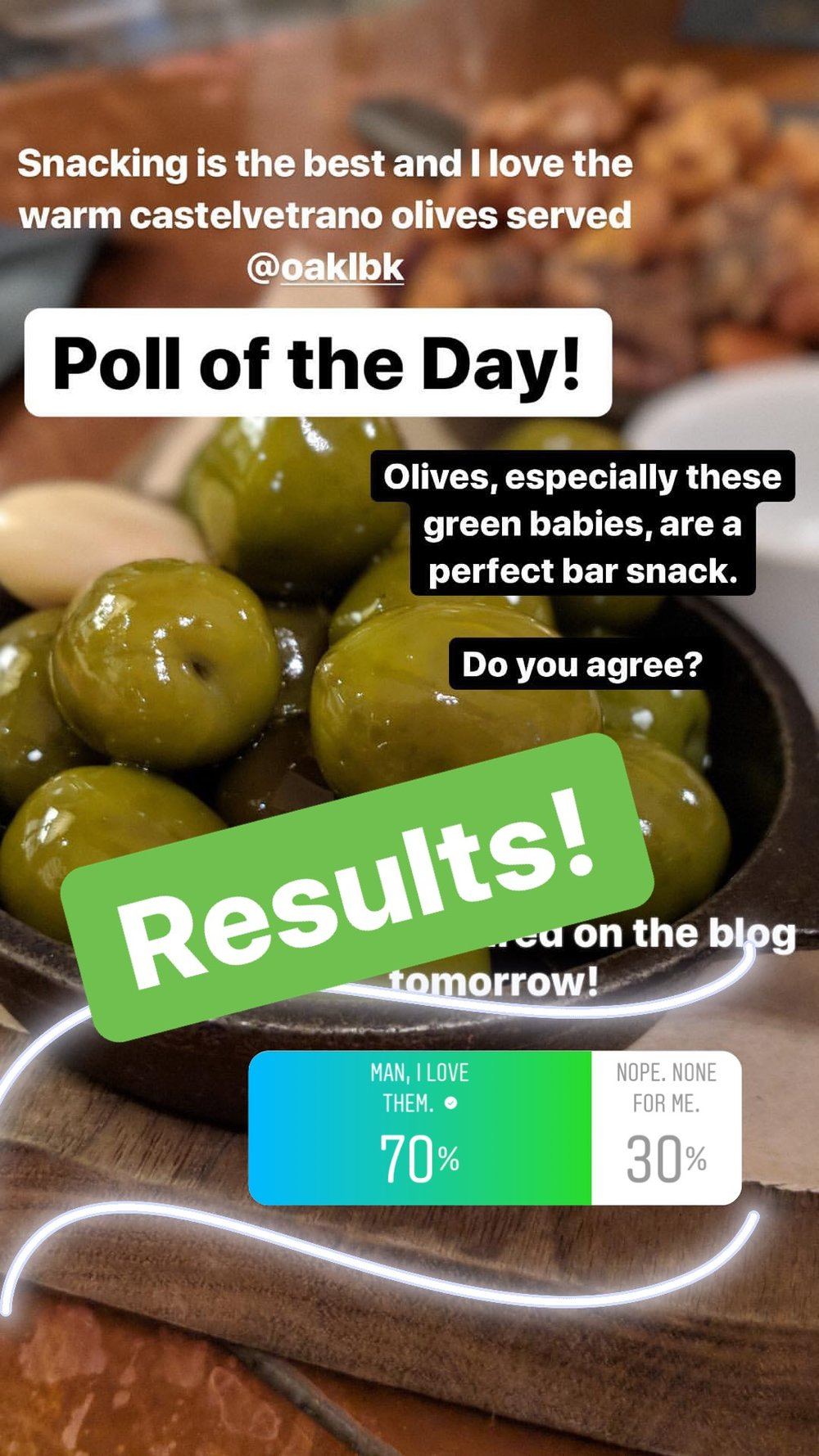 Love the balance (or lack there of) on this one! And am so glad to see so many of you are firmly in the pro-olive camp. I do understand that some aren't big fans, as I wasn't for a long time, but as soon as I tried the bright green castelvetrano ones during our honeymoon, I was sold! So glad that they are on the menu at The Oak Bar, where we often have them along with one of their fantastic cocktails. Cheers!