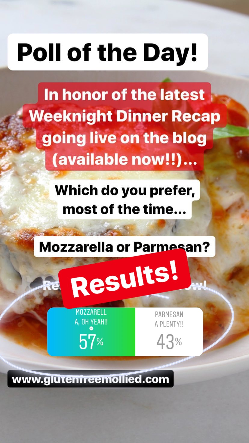"You know, I was kind of surprised by these results! And for me, I'm leaning more toward Parmesan, but that's just because I prefer a somewhat stronger flavor to my cheese. Don't get me wrong - I love mozzarella in all forms - but I love freshly grated Parmesan so much, especially on hot pasta, pizza, or any other dish really! So, I suppose the bottom line is... I love both! There is a time for each and while this was a fairly close ""race,"" the mozzarella group pulled ahead to win the poll. But, at the end of the day, does it really matter? Picking between two great cheeses is harder for me than picking where to go for dinner (just slightly).  :)"