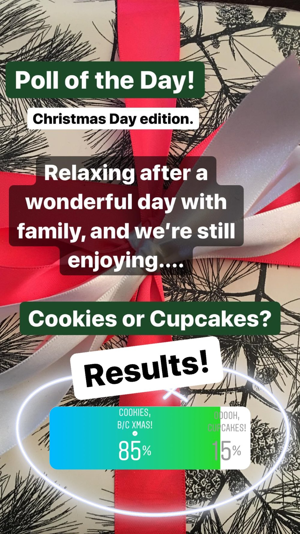 No surprise here! Christmas cookies are a clear standout winner, and yes, I made some delicious ones this year. However, at the time of this poll, I was having a few gluten free cupcakes - minis Baked By Melissa - so I thought I'd test the crowd. I definitely think cookies are the holiday favorite, of course, but on the offchance you're in the mood for a new, small treat, then Baked By Melissa make some great gluten free cupcakes that are one-bite size and perfect for a late night holiday snack. :)