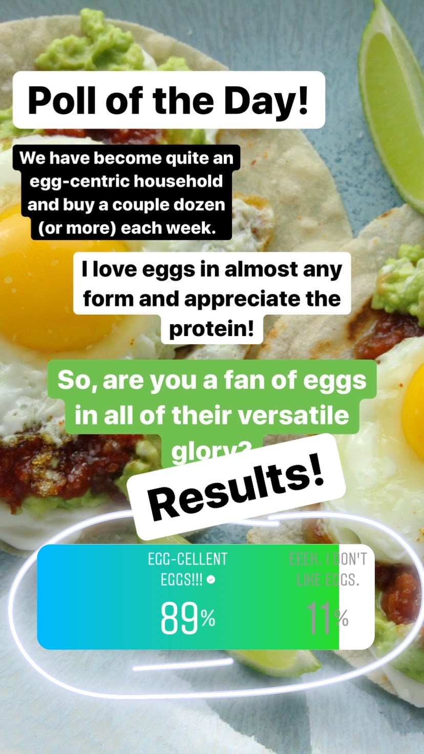 "Of course this is a group of egg fans! An overwhelming response on this poll, majority clearly loving eggs in all forms, with just a few folks saying, ""no Thanks,"" to the protein-packed breakfast favorite. No problem! I have a few foods I really dislike that most people enjoy, and you would probably be surprised with those choices as well! I find eggs to be a no-brainer on the weekday breakfast front, having two scrambled eggs every morning. Easy, quick, and just interesting enough! :)"