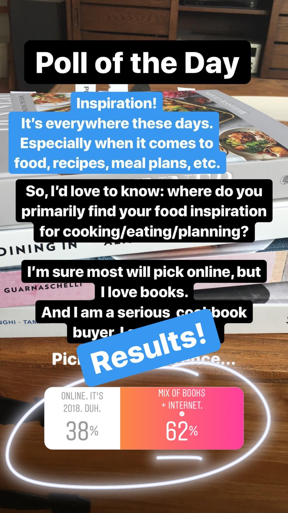 This poll was a slight unfair, don't you think? Of course, the majority of us use the Internet to find new recipes, food plans, and inspiration of all kinds. I mean, isn't that one of the draws of Instagram altogether? Finding inspiration for whatever you may need at that moment? However, I was so glad to see most of you that voted still go for the mix. Because that's what I do, too. I love books, cookbooks, book stores, all of it.   In fact, on my very first date with Seth, we wandered around our (now) favorite local bookshop! And we even looked at cookbooks! Wow. If we only knew back then what we would be doing today...   I find loads of recipes and food inspiration online, but lately I'm finding it fun to collect mass amounts of cookbooks and actually sit down to read them. Away from my computer and phone. And iPad. And that's how we meal plan for the week! I love seeing new ideas and dishes online, but for right now, I'm sticking to books. Let me know if you'd like to learn about some of my favorites!
