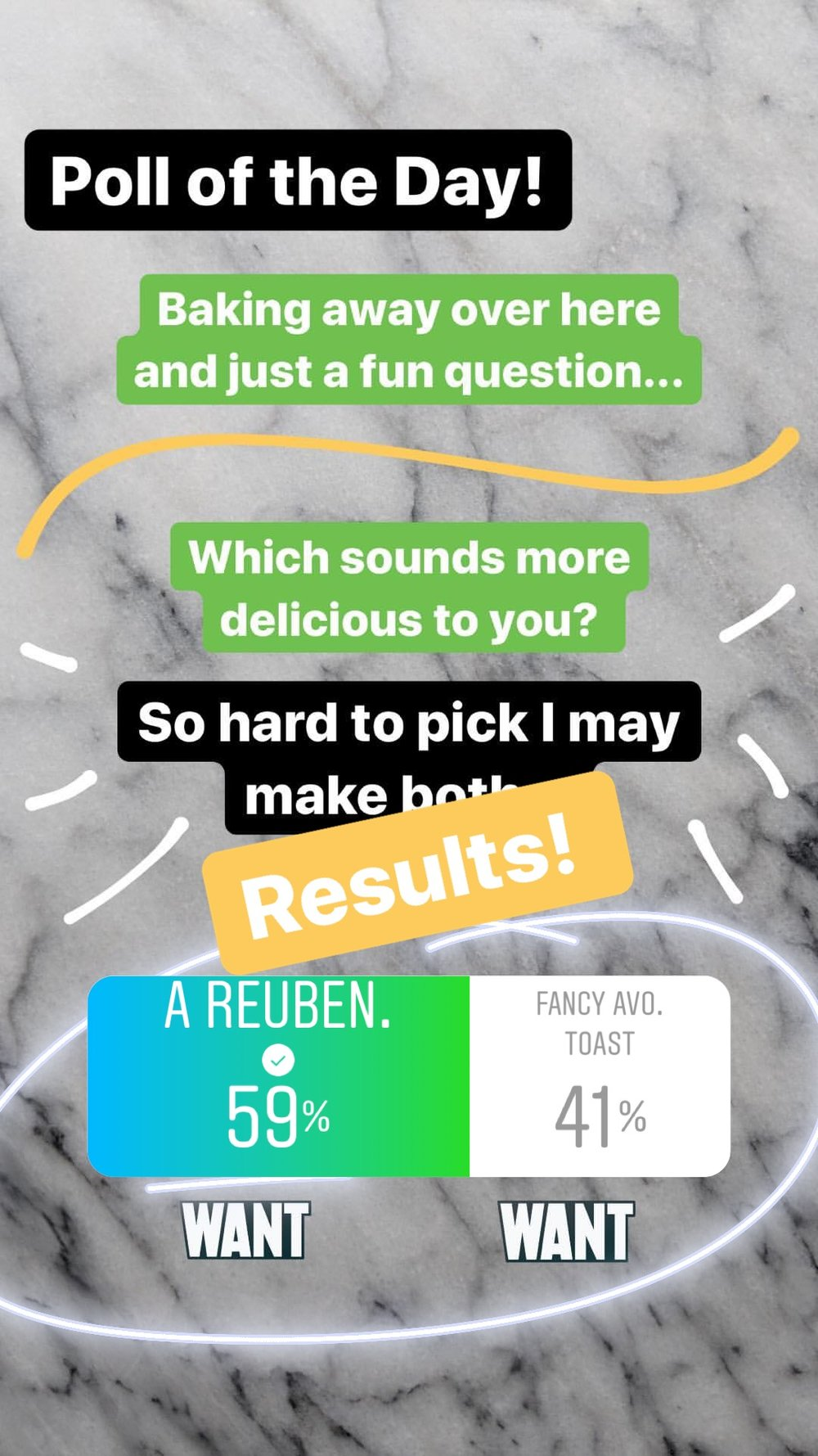 Thank you so much for participating in this poll! An overwhelming number of you voted, and majority did select Reuben, which was good, since that's what we made last night! Our first bread-baking was a big success and you'll get to read all about it in the debut of Mollie Bakes...! Next up, I need to plan my avocado toast selections... :)