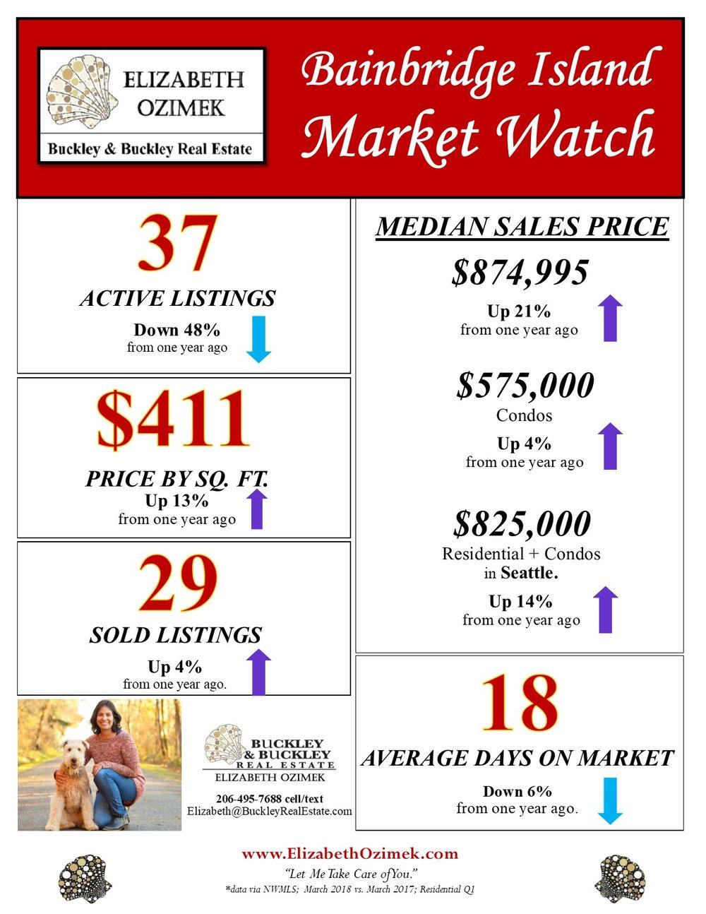 1-market watch.jpg