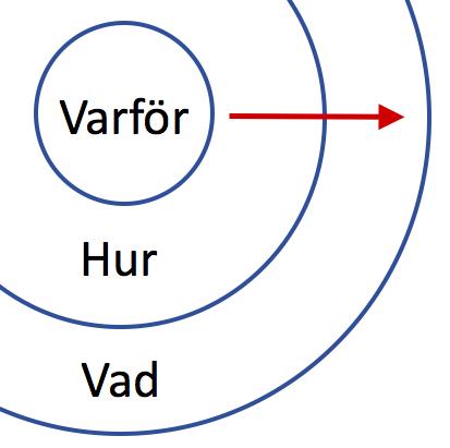 Den gyllene cirkeln (urklipp).jpg