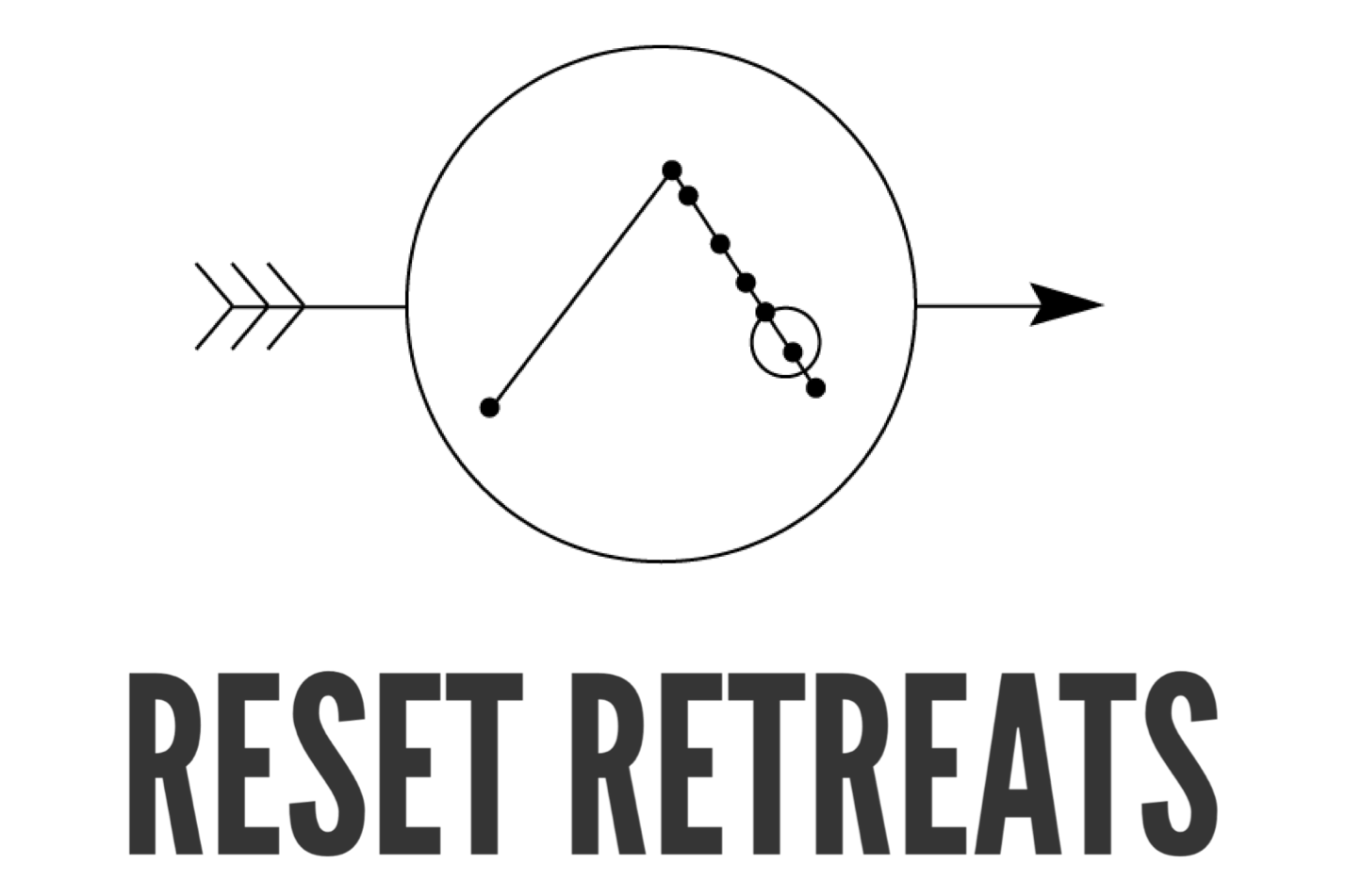 Reset Retreats