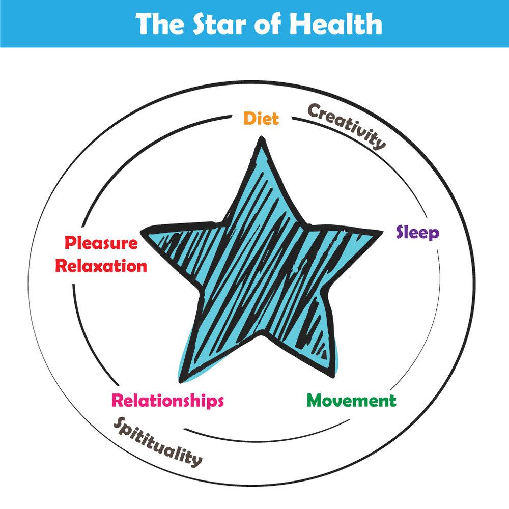 starofhealth-2.jpg
