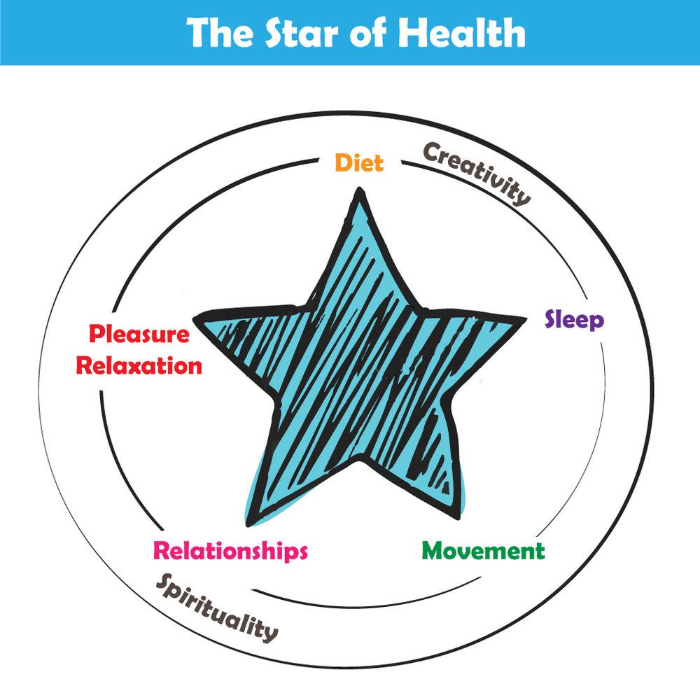 starofhealth-4.jpg
