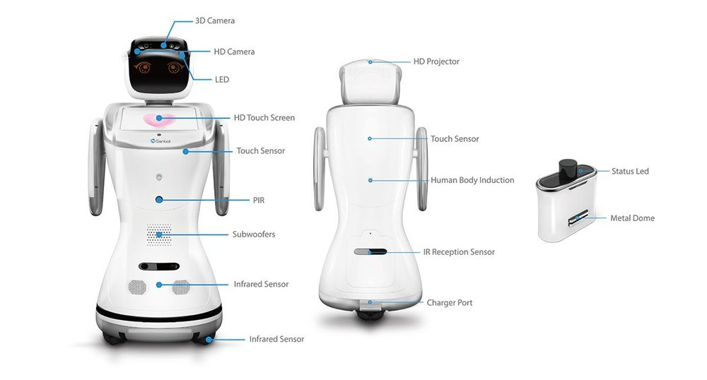 sanbot with all features -