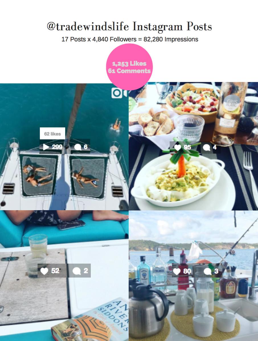 @tradewindslife Instagram: TradeWinds Social Media Trip