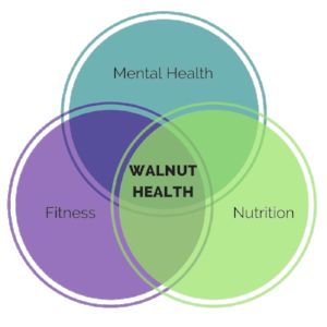 WalnutHealth3circle.png