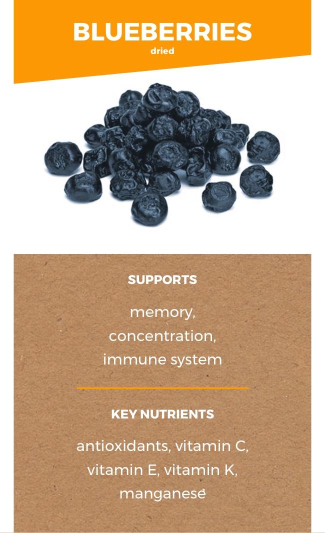 ingredient card blueberries.jpg