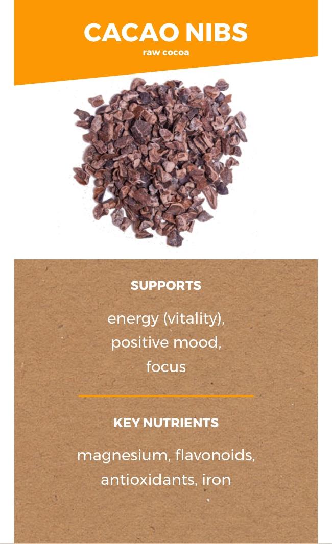 ingredient card cacao.jpg