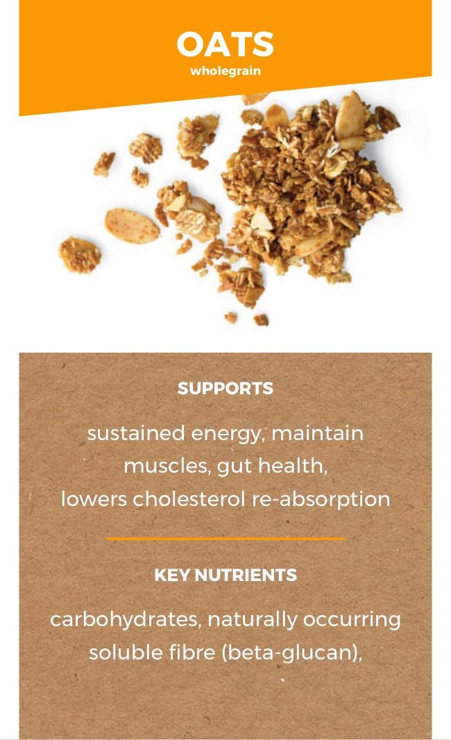ingredient card oats.jpg