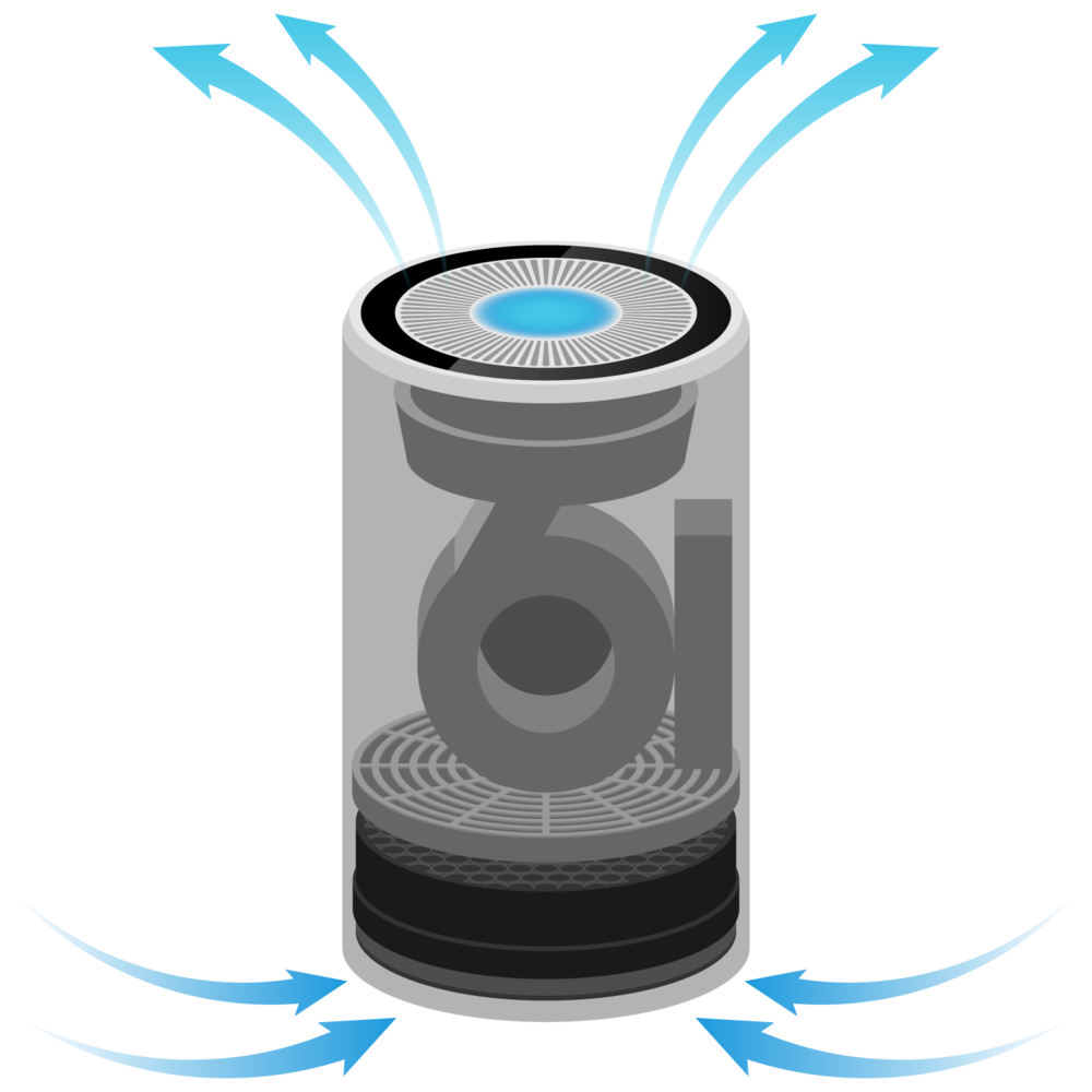 airpurifier-howitworks-01.png