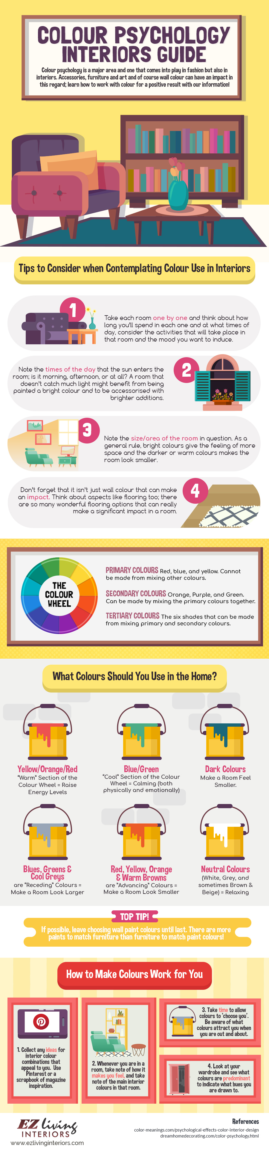 Color Psychology for the Home Staged4more School of Home Staging.jpg